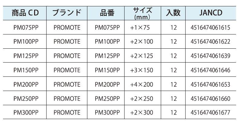PM075PP